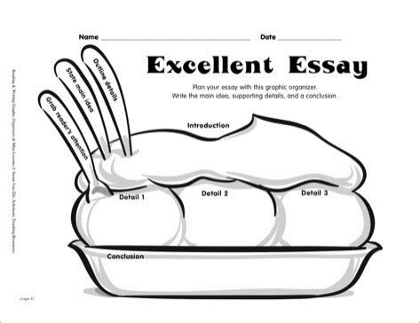 Essay peer editing template