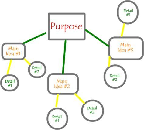 3 page persuasive essay
